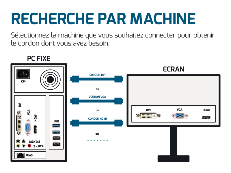 Photo de machine